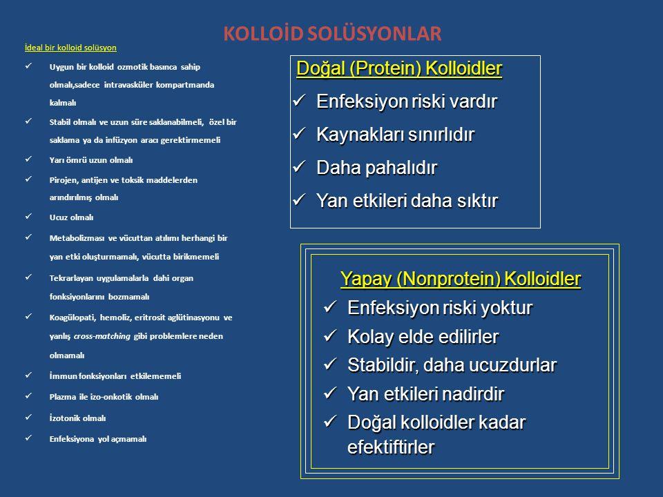 Yapay (Nonprotein) Kolloidler