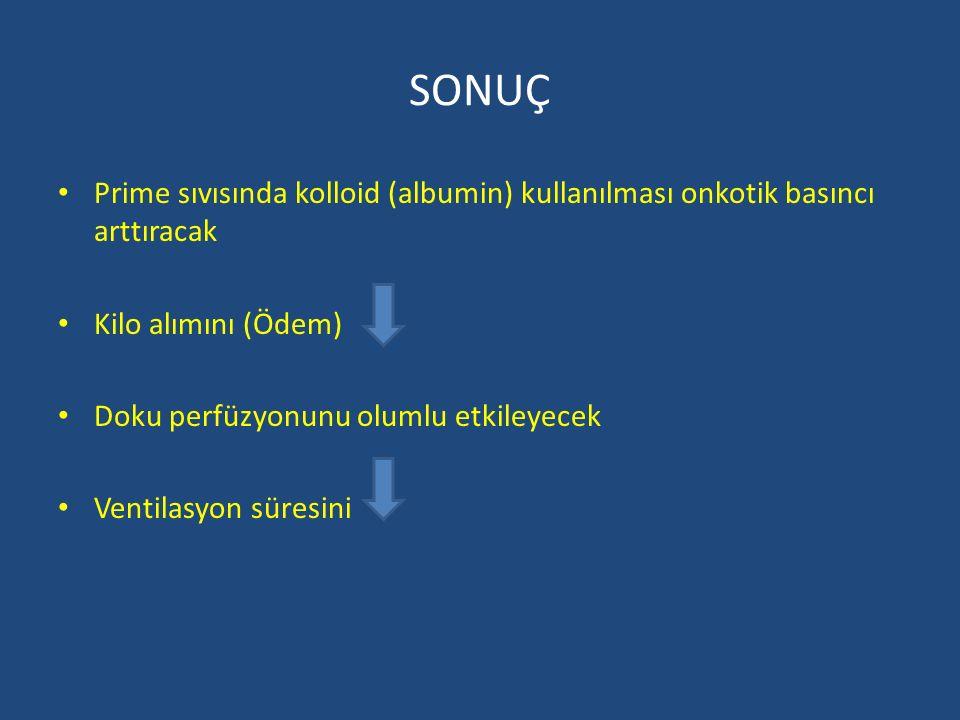 SONUÇ Prime sıvısında kolloid (albumin) kullanılması onkotik basıncı arttıracak. Kilo alımını (Ödem)