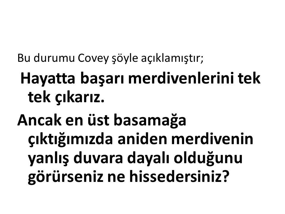Bu durumu Covey şöyle açıklamıştır;