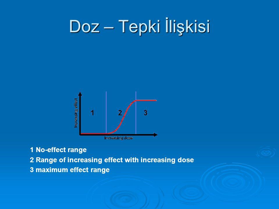 Doz – Tepki İlişkisi 1 No-effect range