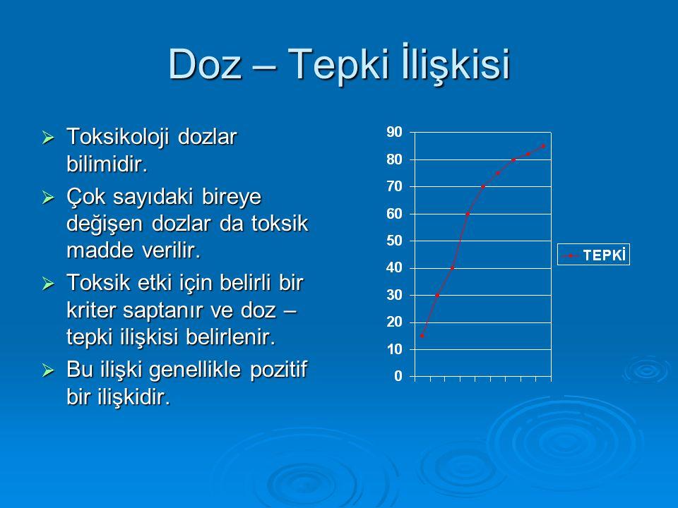 Doz – Tepki İlişkisi Toksikoloji dozlar bilimidir.
