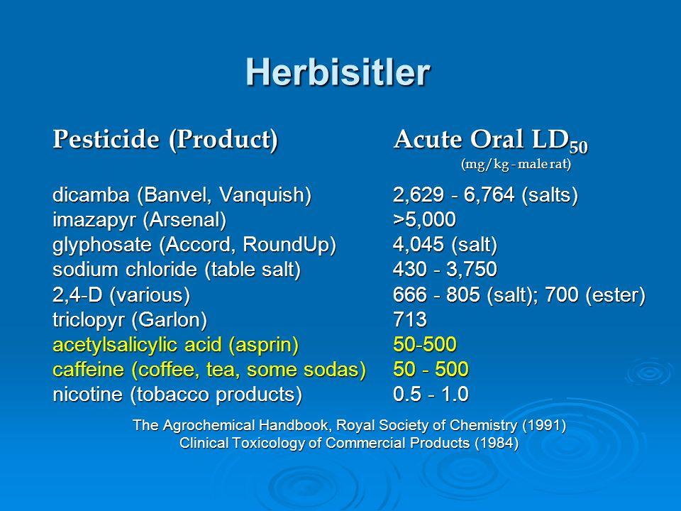Herbisitler Pesticide (Product) Acute Oral LD50