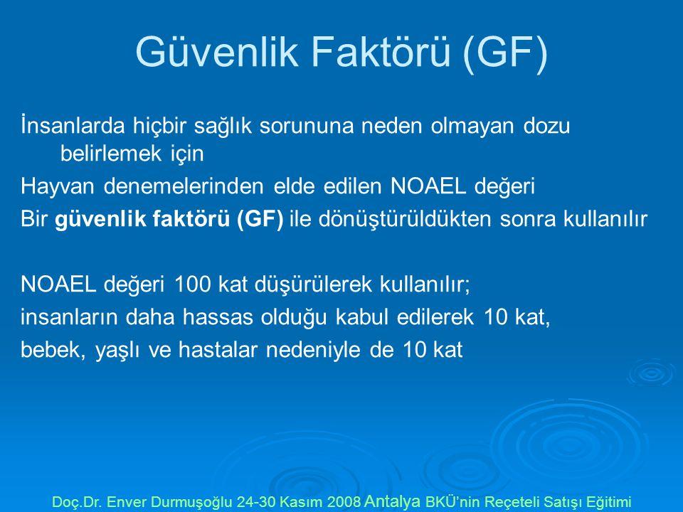 Güvenlik Faktörü (GF) İnsanlarda hiçbir sağlık sorununa neden olmayan dozu belirlemek için. Hayvan denemelerinden elde edilen NOAEL değeri.