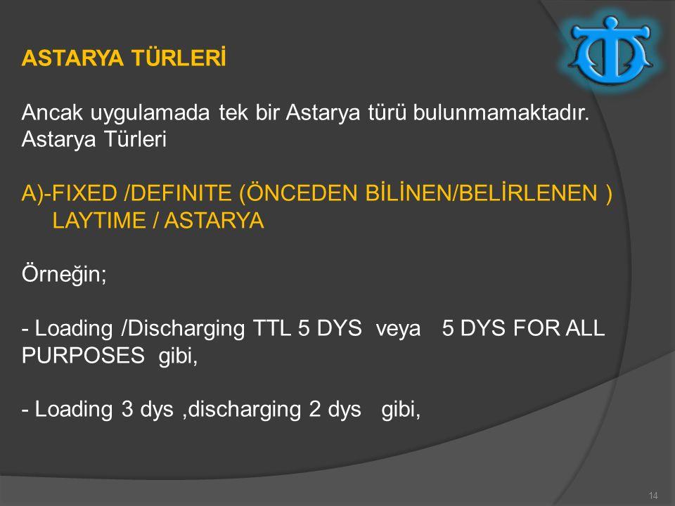 ASTARYA TÜRLERİ Ancak uygulamada tek bir Astarya türü bulunmamaktadır. Astarya Türleri. A)-FIXED /DEFINITE (ÖNCEDEN BİLİNEN/BELİRLENEN )