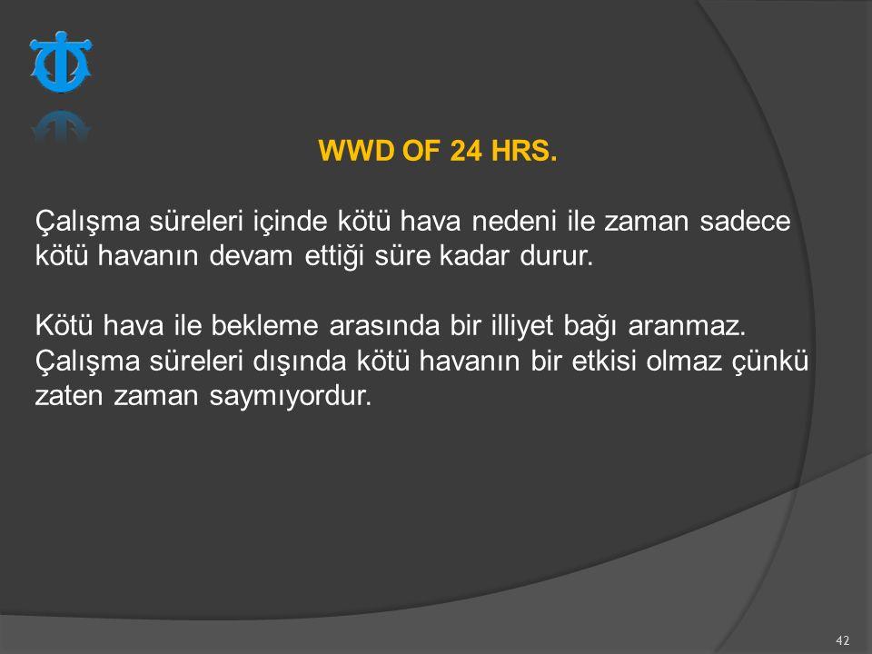 WWD OF 24 HRS. Çalışma süreleri içinde kötü hava nedeni ile zaman sadece kötü havanın devam ettiği süre kadar durur.