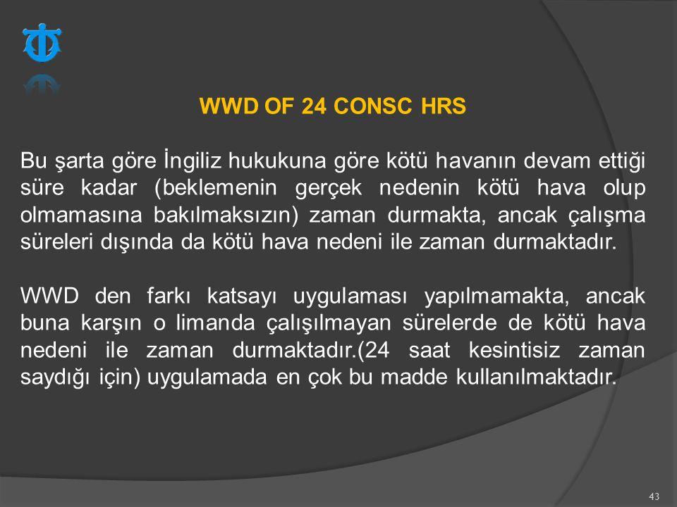WWD OF 24 CONSC HRS