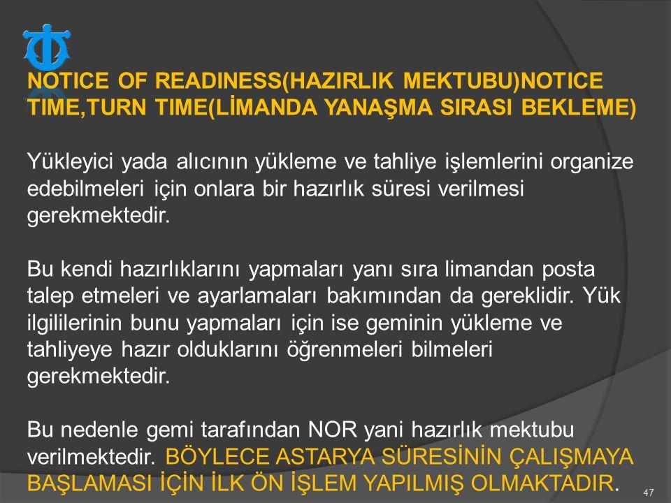 NOTICE OF READINESS(HAZIRLIK MEKTUBU)NOTICE TIME,TURN TIME(LİMANDA YANAŞMA SIRASI BEKLEME)