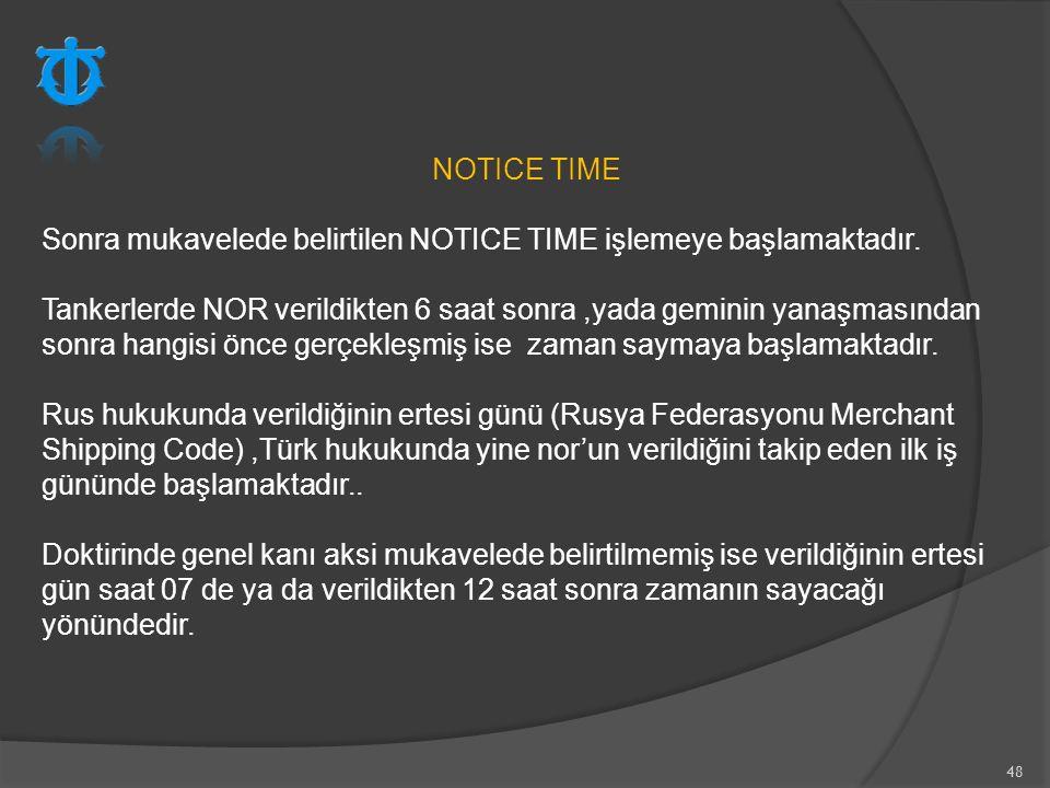NOTICE TIME Sonra mukavelede belirtilen NOTICE TIME işlemeye başlamaktadır.