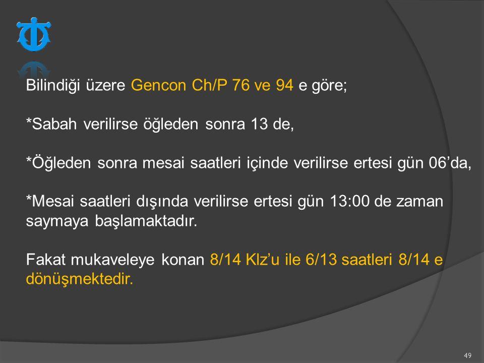 Bilindiği üzere Gencon Ch/P 76 ve 94 e göre;