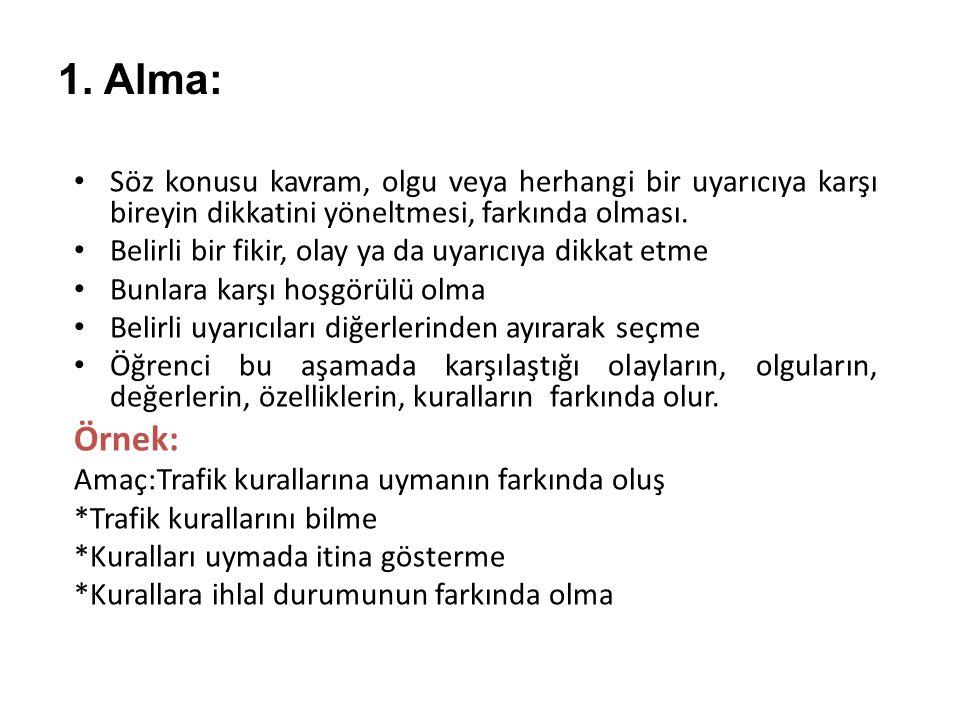 1. Alma: Söz konusu kavram, olgu veya herhangi bir uyarıcıya karşı bireyin dikkatini yöneltmesi, farkında olması.