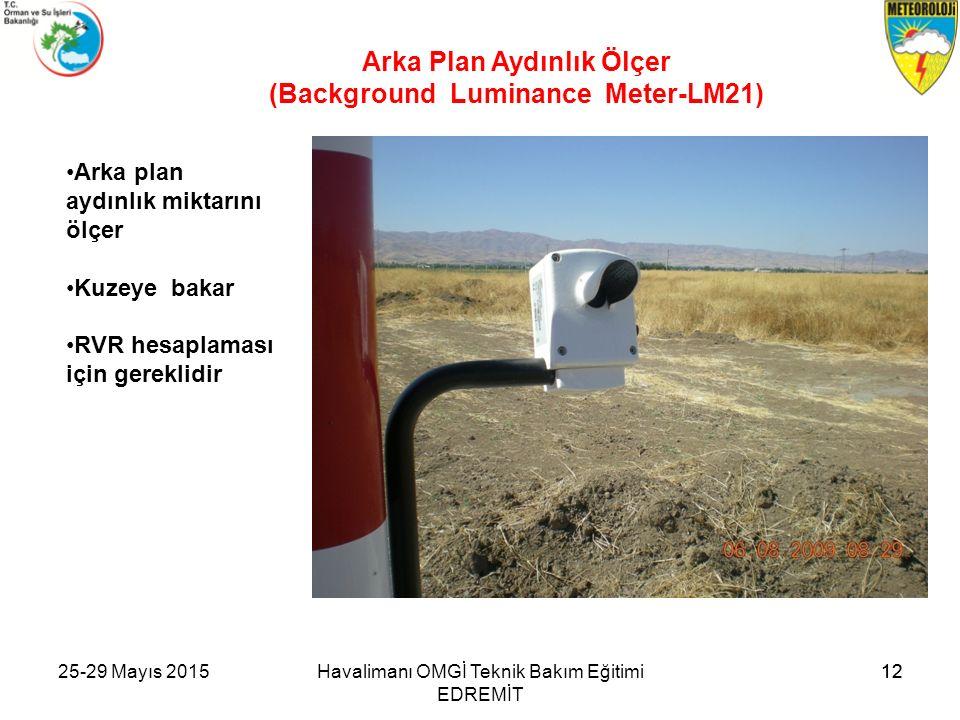 Arka Plan Aydınlık Ölçer (Background Luminance Meter-LM21)