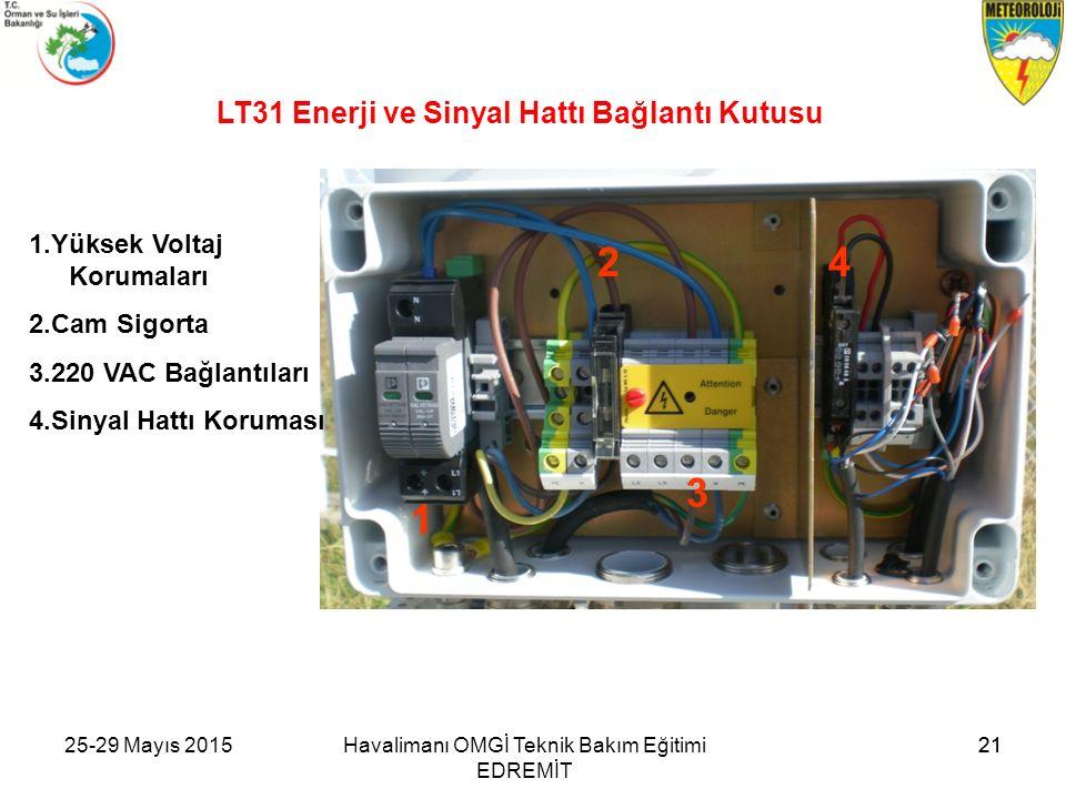 LT31 Enerji ve Sinyal Hattı Bağlantı Kutusu