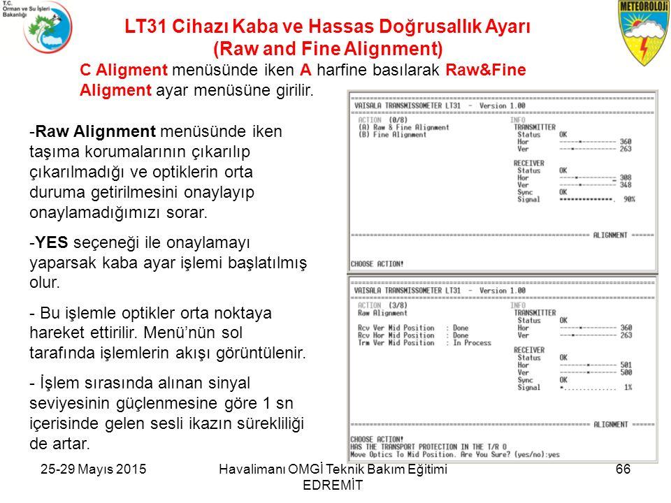 LT31 Cihazı Kaba ve Hassas Doğrusallık Ayarı (Raw and Fine Alignment)
