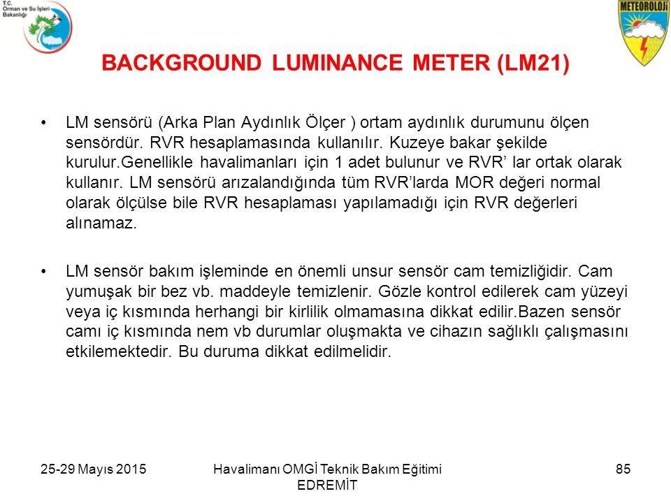 BACKGROUND LUMINANCE METER (LM21)