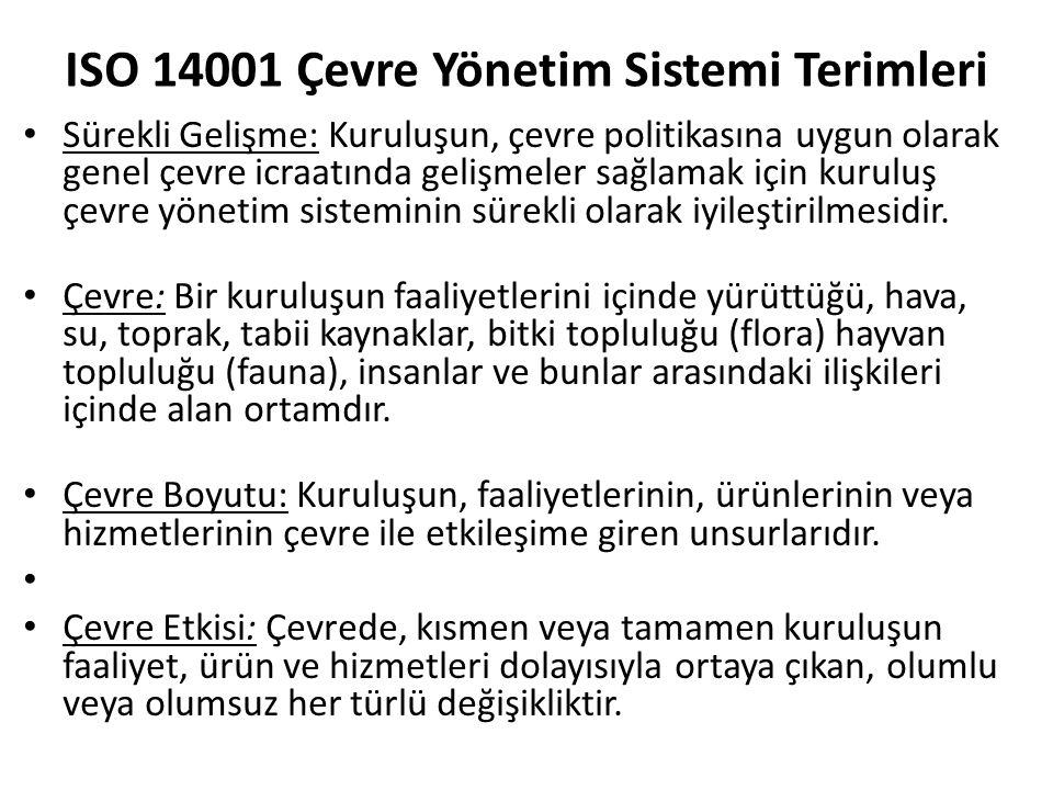 ISO 14001 Çevre Yönetim Sistemi Terimleri