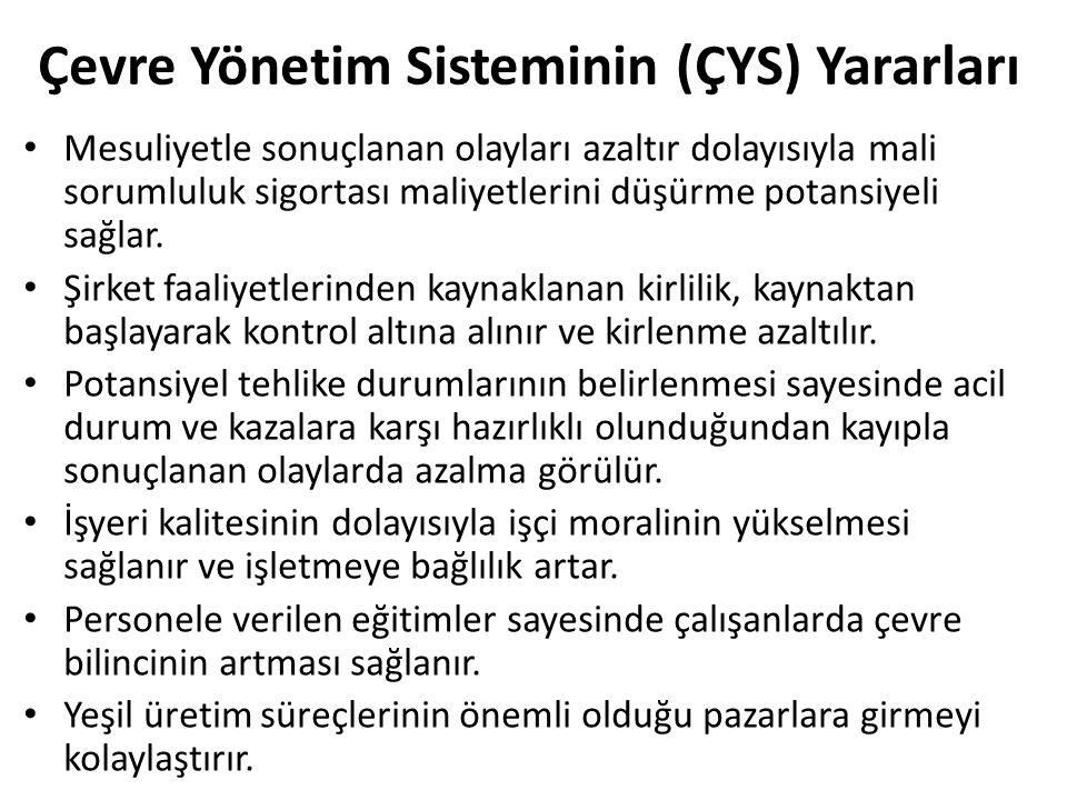 Çevre Yönetim Sisteminin (ÇYS) Yararları