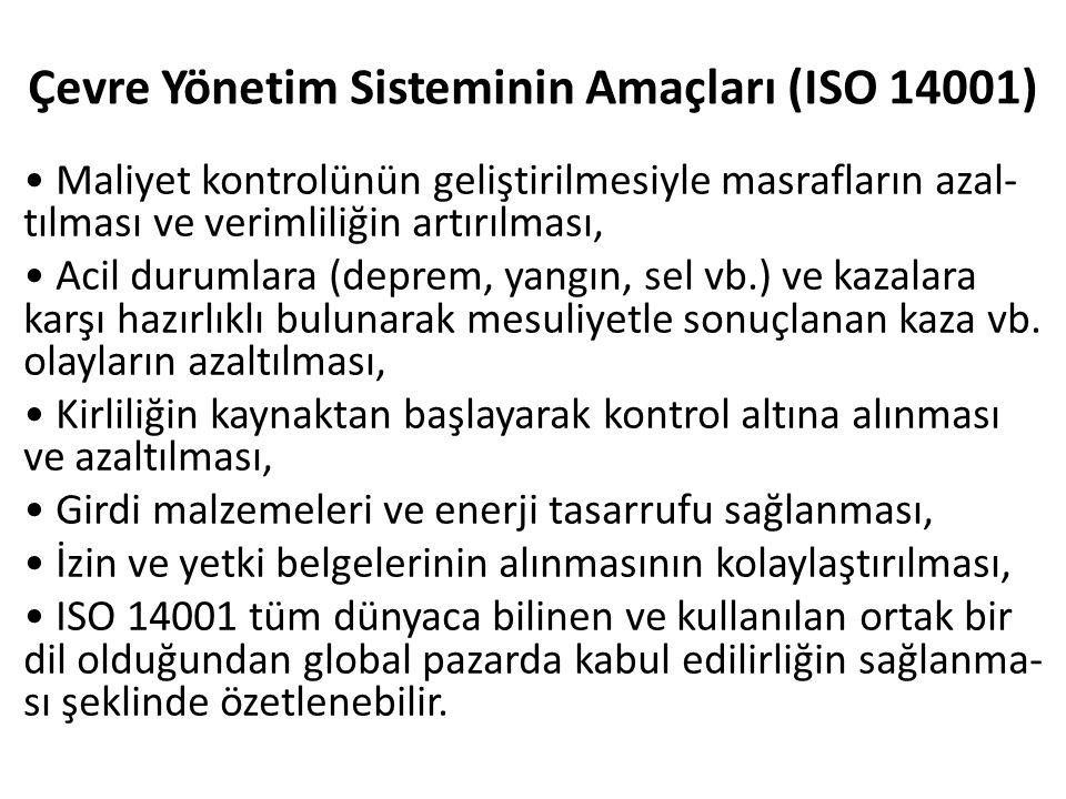 Çevre Yönetim Sisteminin Amaçları (ISO 14001)