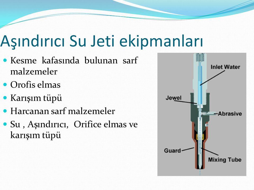 Aşındırıcı Su Jeti ekipmanları