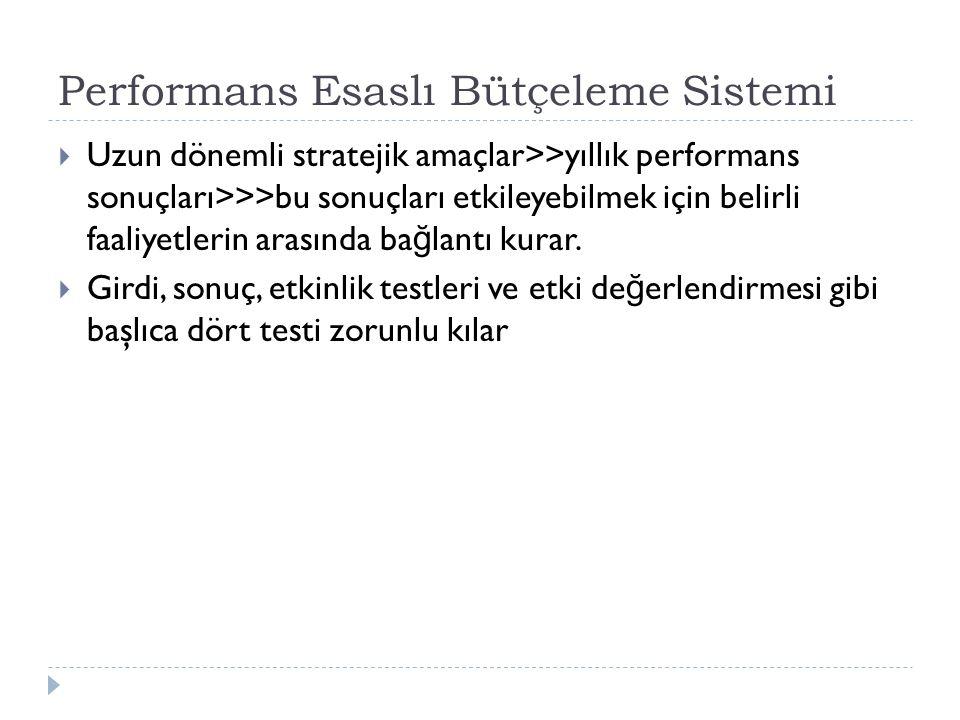 Performans Esaslı Bütçeleme Sistemi