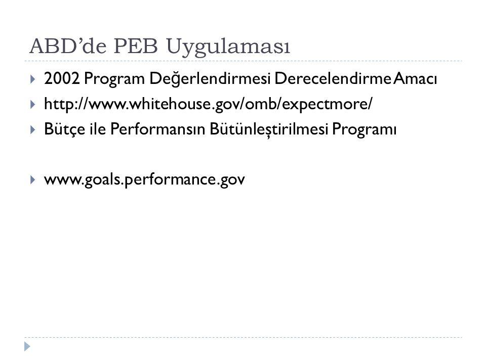 ABD'de PEB Uygulaması 2002 Program Değerlendirmesi Derecelendirme Amacı. http://www.whitehouse.gov/omb/expectmore/