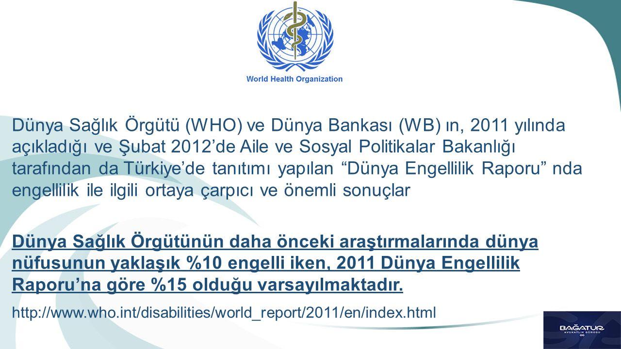 Dünya Sağlık Örgütü (WHO) ve Dünya Bankası (WB) ın, 2011 yılında açıkladığı ve Şubat 2012'de Aile ve Sosyal Politikalar Bakanlığı tarafından da Türkiye'de tanıtımı yapılan Dünya Engellilik Raporu nda engellilik ile ilgili ortaya çarpıcı ve önemli sonuçlar