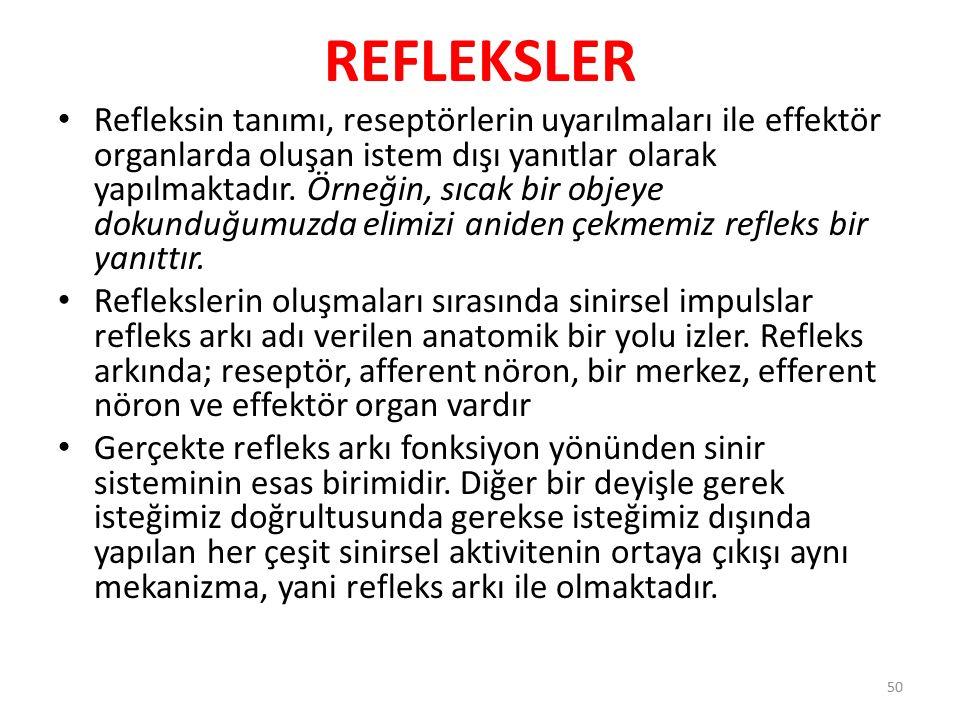 REFLEKSLER