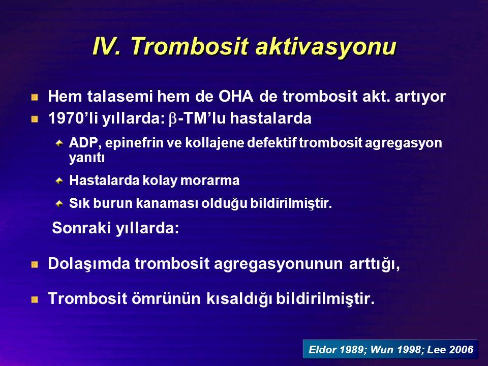 IV. Trombosit aktivasyonu