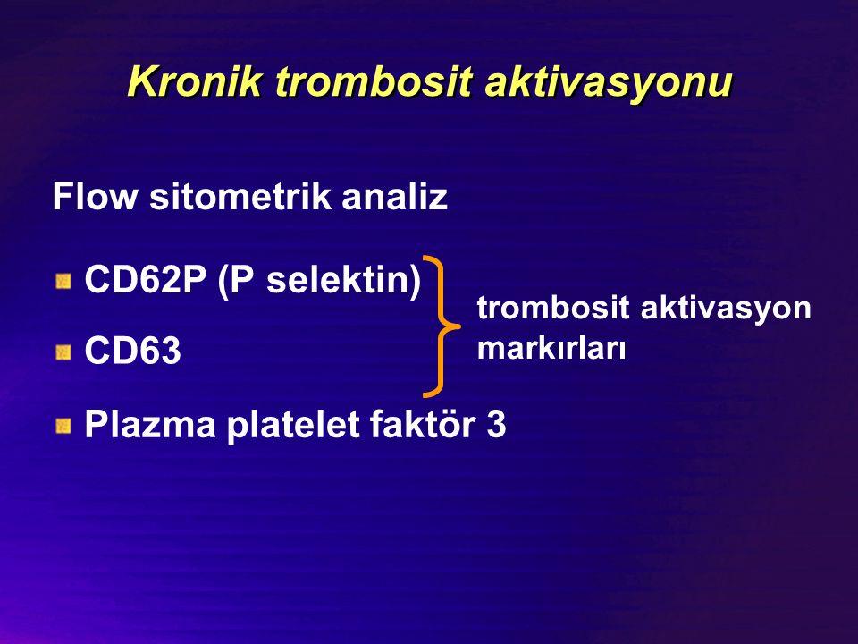 Kronik trombosit aktivasyonu
