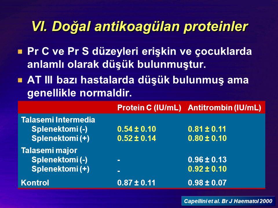 VI. Doğal antikoagülan proteinler