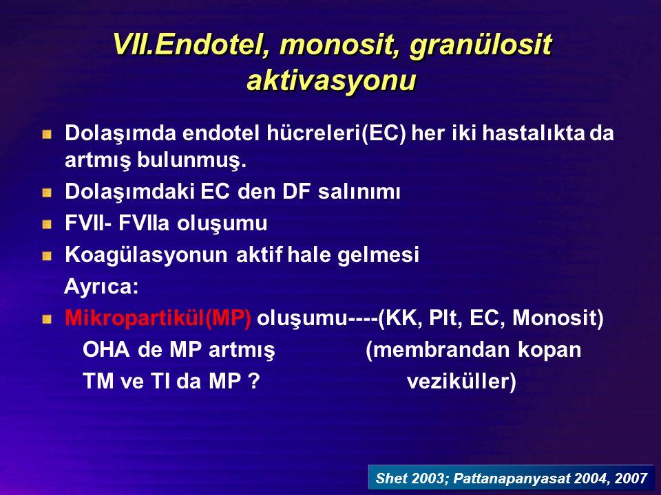 VII.Endotel, monosit, granülosit aktivasyonu