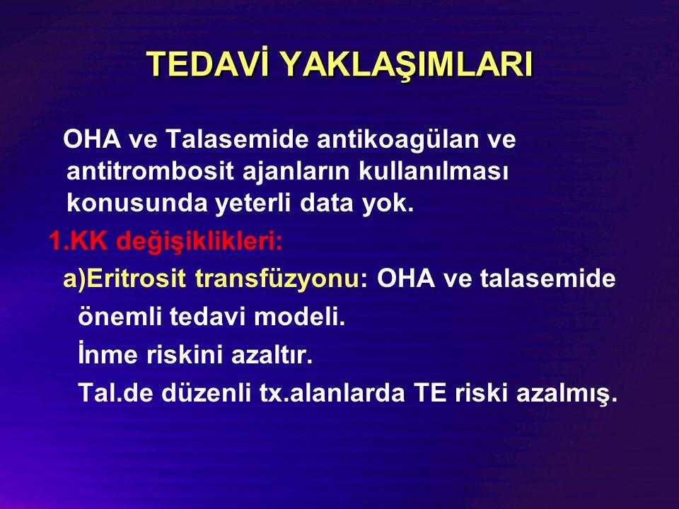 TEDAVİ YAKLAŞIMLARI OHA ve Talasemide antikoagülan ve antitrombosit ajanların kullanılması konusunda yeterli data yok.