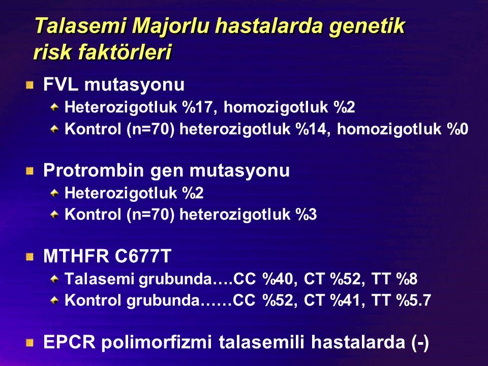 Talasemi Majorlu hastalarda genetik risk faktörleri