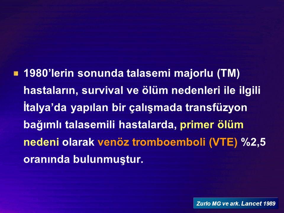1980'lerin sonunda talasemi majorlu (TM) hastaların, survival ve ölüm nedenleri ile ilgili İtalya'da yapılan bir çalışmada transfüzyon bağımlı talasemili hastalarda, primer ölüm nedeni olarak venöz tromboemboli (VTE) %2,5 oranında bulunmuştur.
