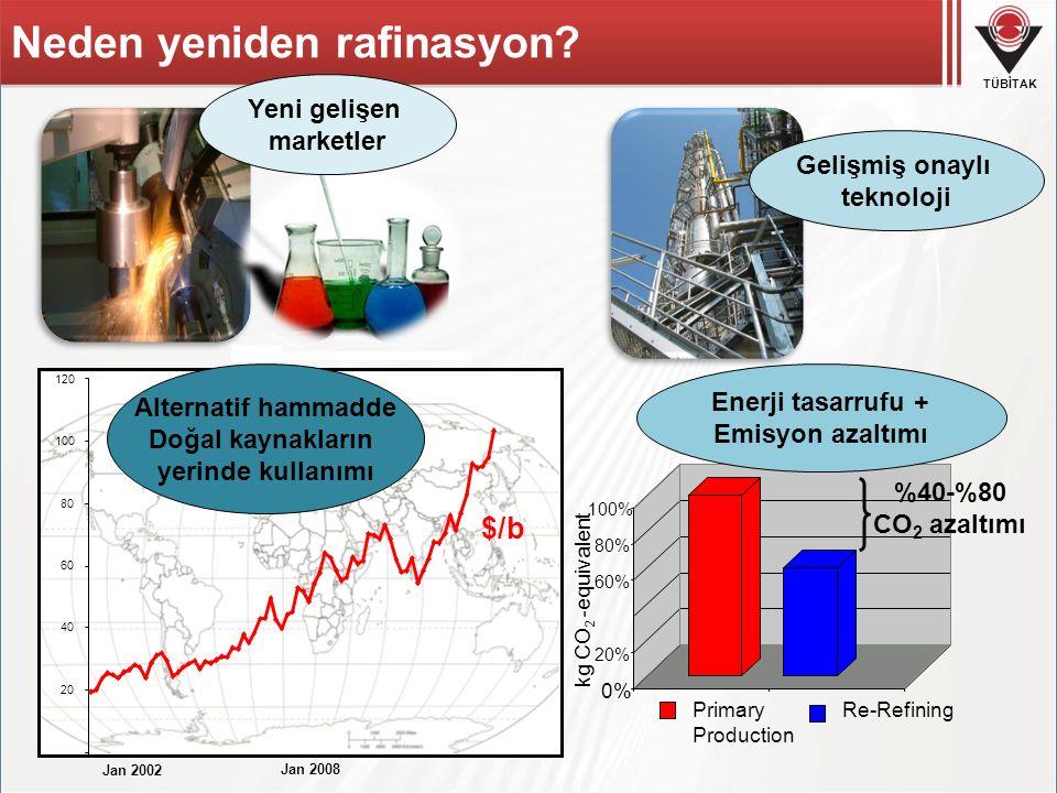 Neden yeniden rafinasyon
