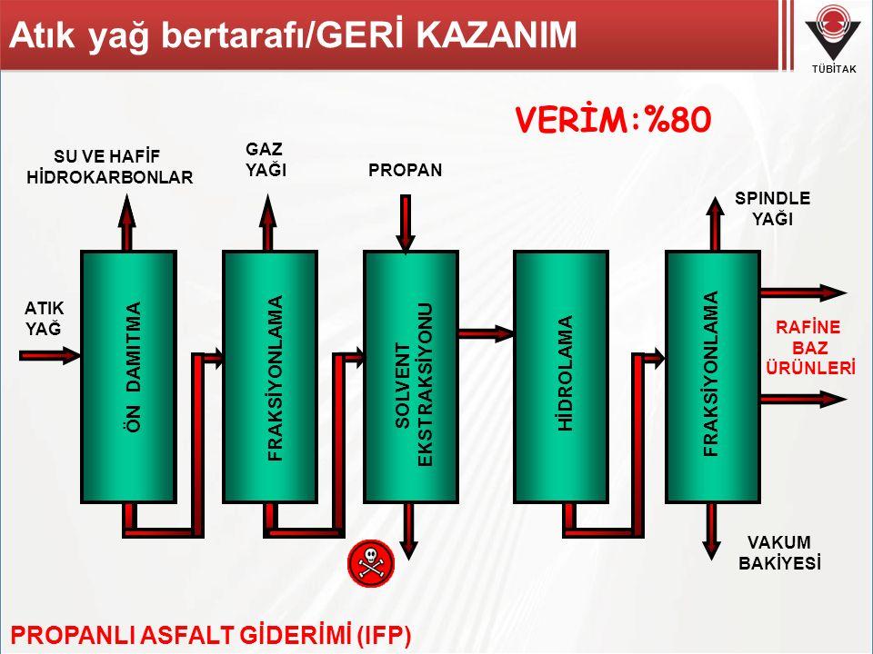 PROPANLI ASFALT GİDERİMİ (IFP)