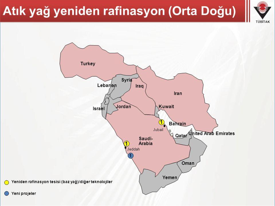 Atık yağ yeniden rafinasyon (Orta Doğu)