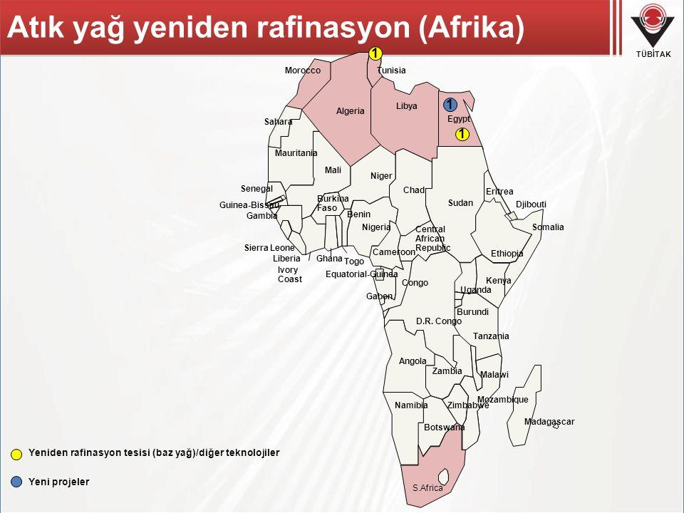 Atık yağ yeniden rafinasyon (Afrika)