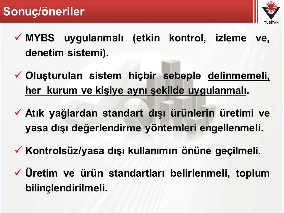 Sonuç/öneriler MYBS uygulanmalı (etkin kontrol, izleme ve, denetim sistemi).