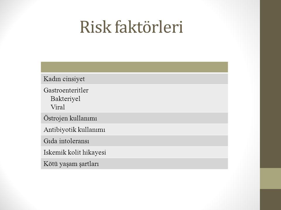 Risk faktörleri Kadın cinsiyet Gastroenteritler Bakteriyel Viral