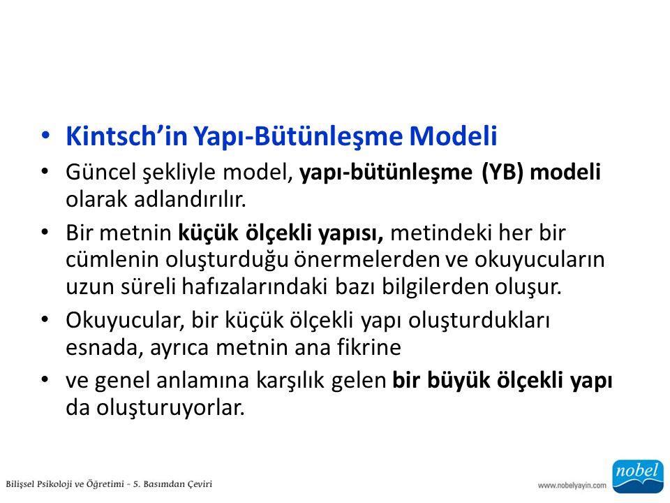 Kintsch'in Yapı-Bütünleşme Modeli