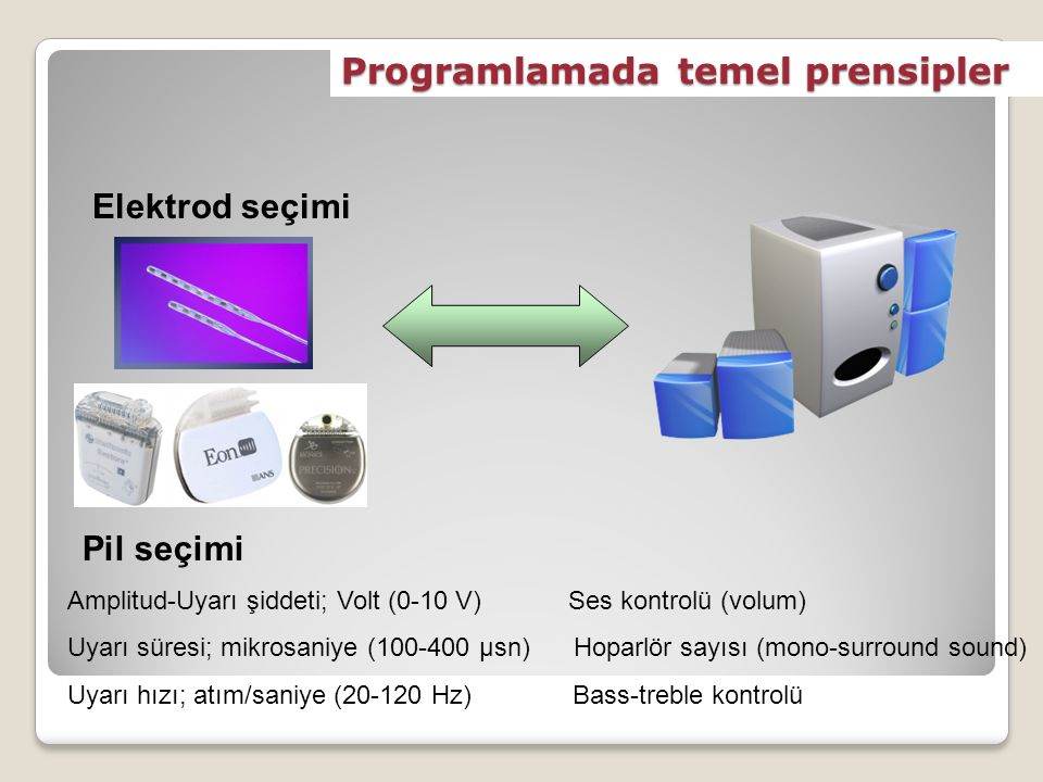 Programlamada temel prensipler