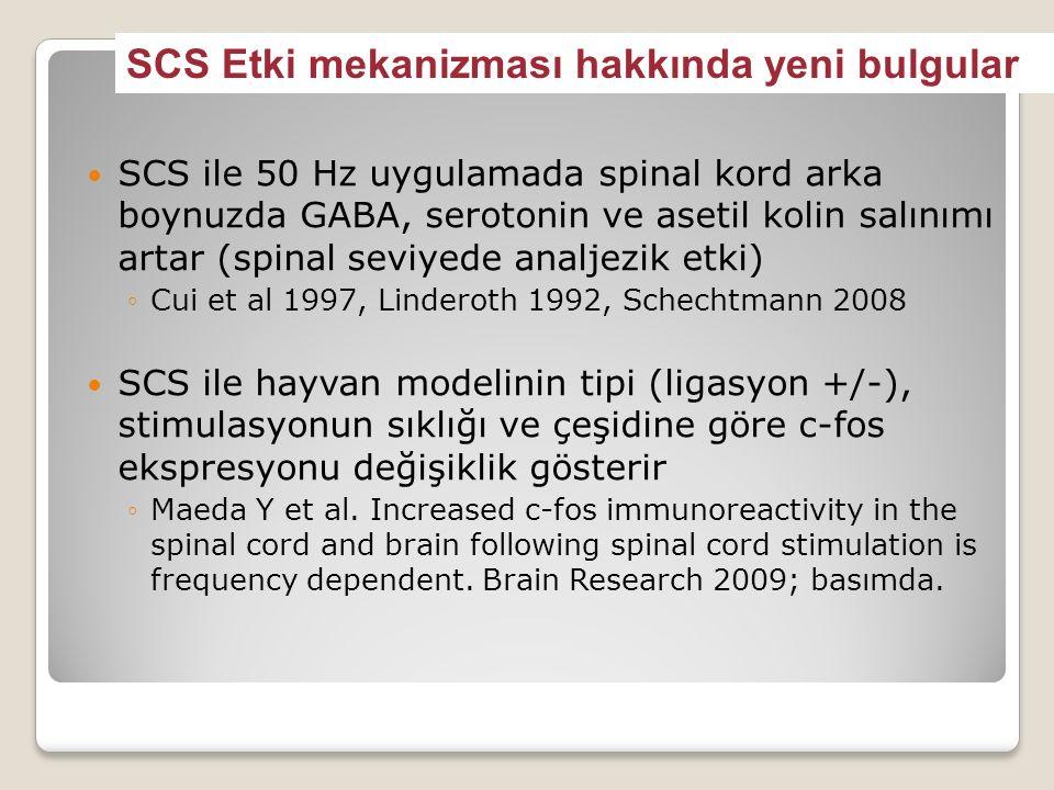 SCS Etki mekanizması hakkında yeni bulgular