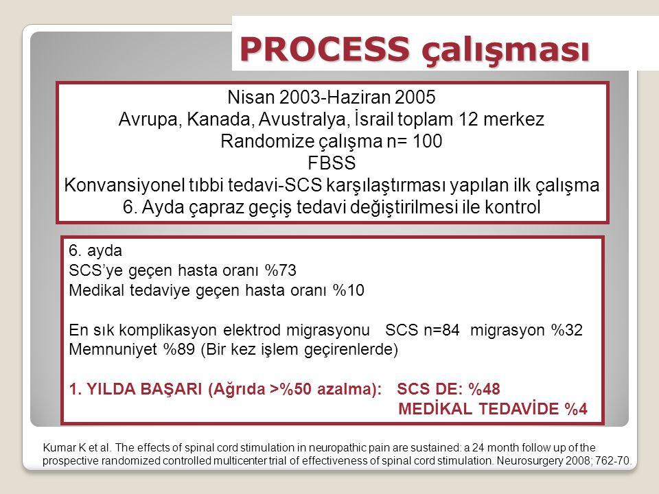 PROCESS çalışması Nisan 2003-Haziran 2005