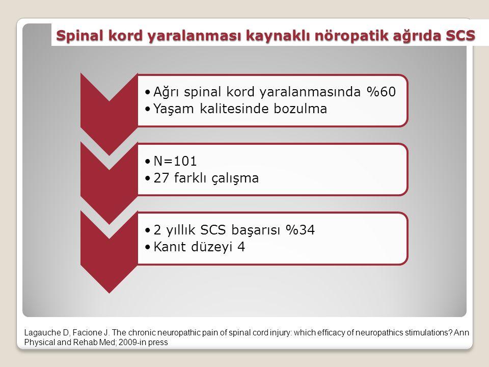 Spinal kord yaralanması kaynaklı nöropatik ağrıda SCS