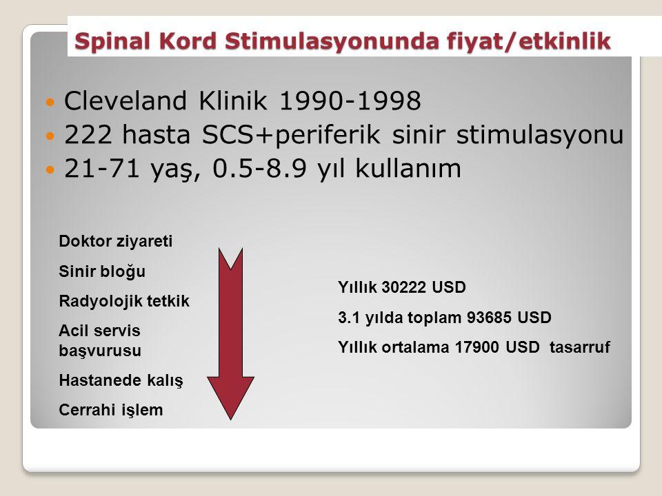 Spinal Kord Stimulasyonunda fiyat/etkinlik