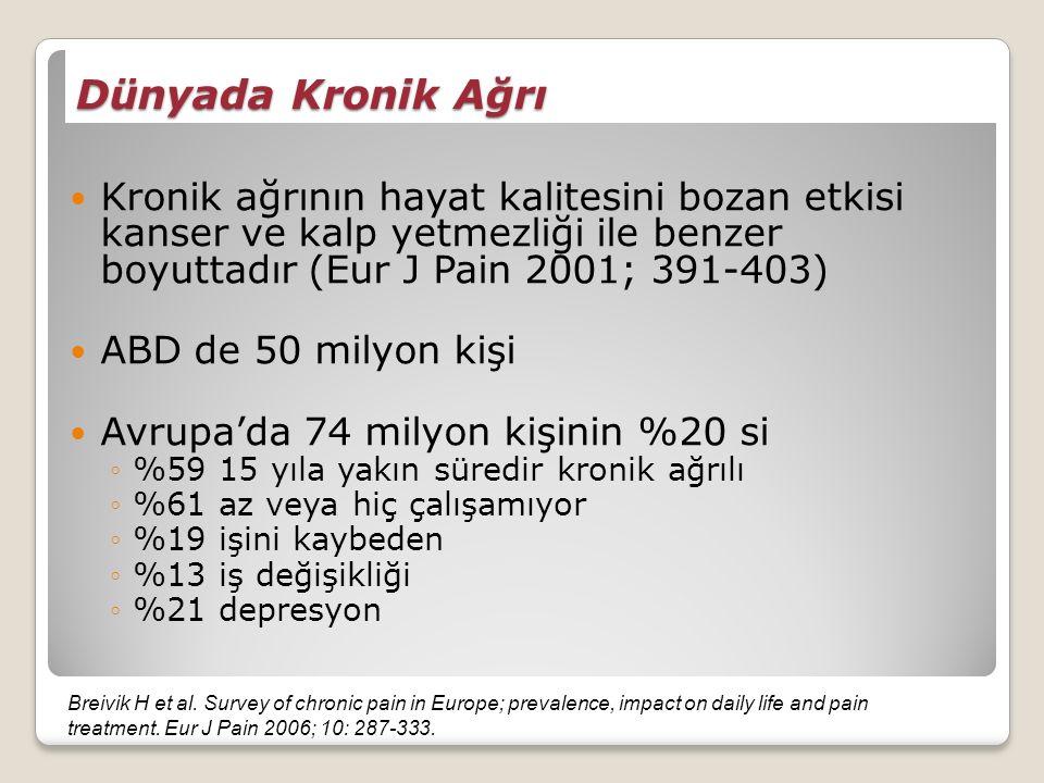 Dünyada Kronik Ağrı Kronik ağrının hayat kalitesini bozan etkisi kanser ve kalp yetmezliği ile benzer boyuttadır (Eur J Pain 2001; 391-403)
