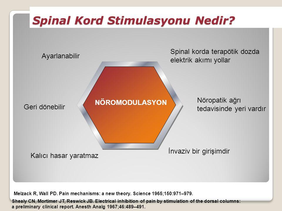 Spinal Kord Stimulasyonu Nedir
