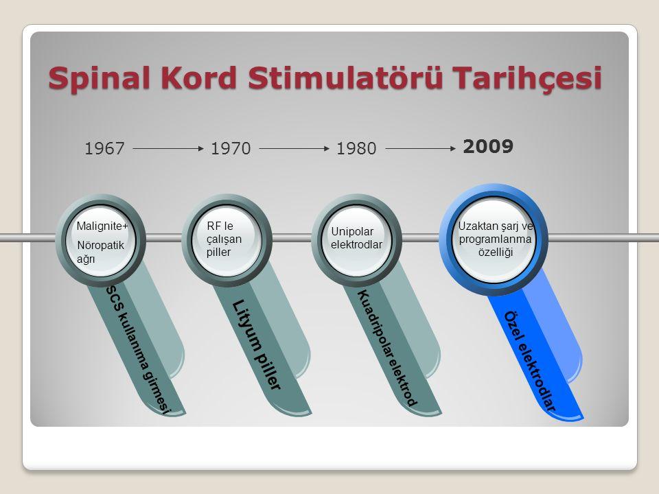 Spinal Kord Stimulatörü Tarihçesi