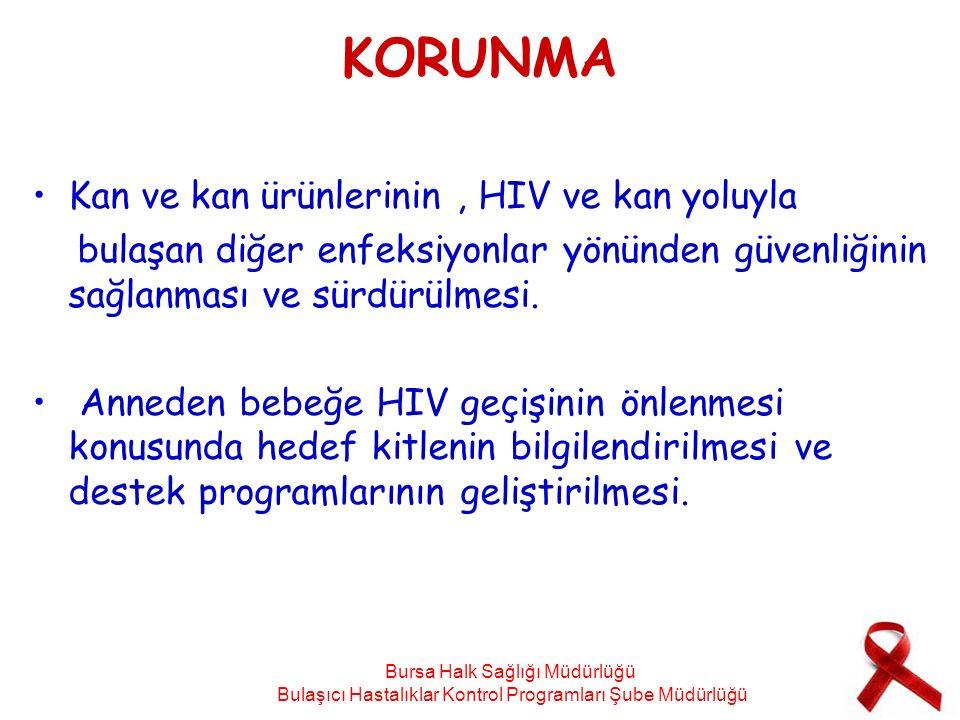 KORUNMA Kan ve kan ürünlerinin , HIV ve kan yoluyla