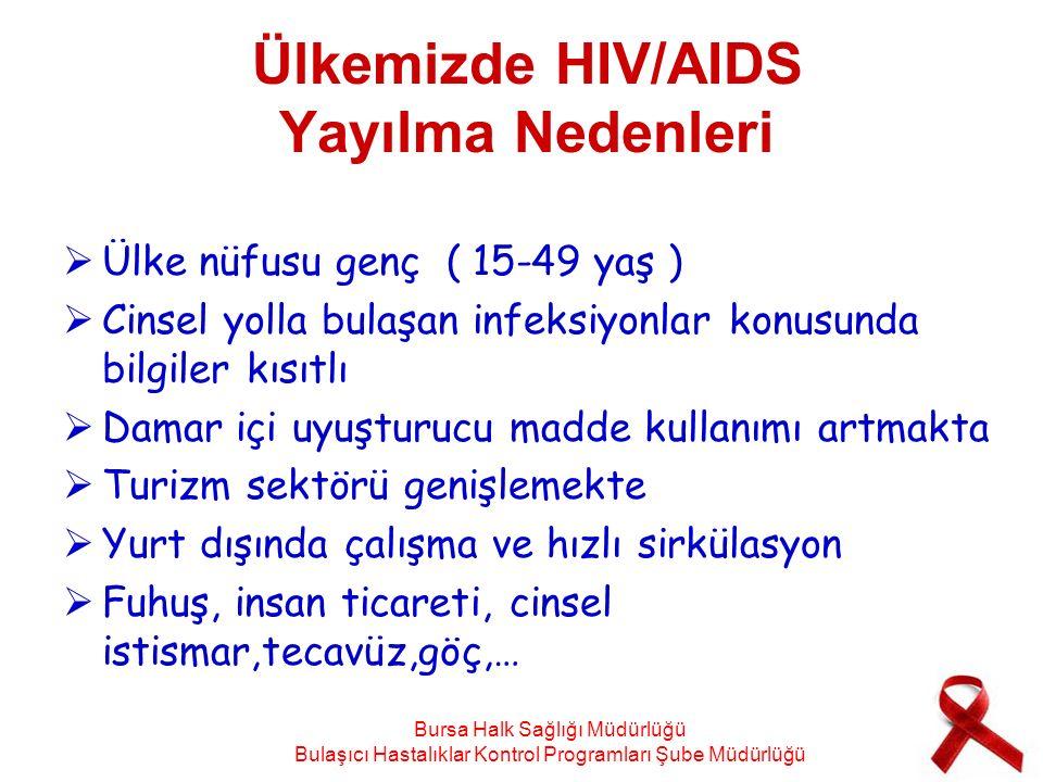 Ülkemizde HIV/AIDS Yayılma Nedenleri